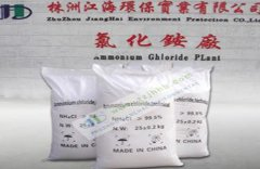 The Index of Ammonium Chloride